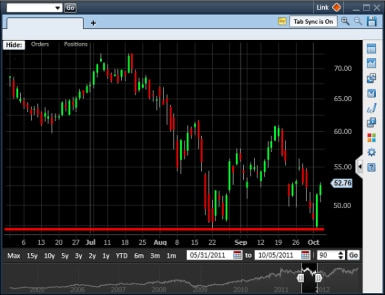 XYZ coming off a support line