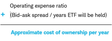 General formula for calculating the annual total cost of ownership.