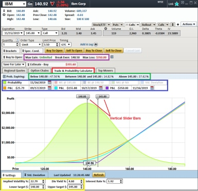 Example of using the options profit calculator to view numerical probability of reaching a specific target