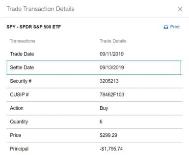 Trade Transactions Details
