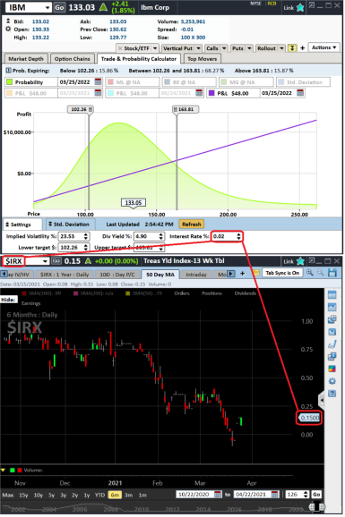 $IRX rate is shown on the Trade & Probability Calculator tool available in the StreetSmart Edge® trading platform.